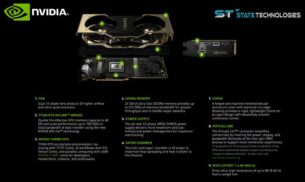 Nvidia Titan Rtx graphic card